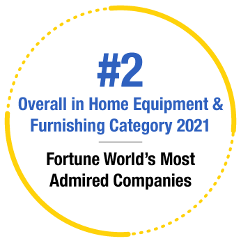 #2 Overall in Home Equipment & Furnishing Category 2021