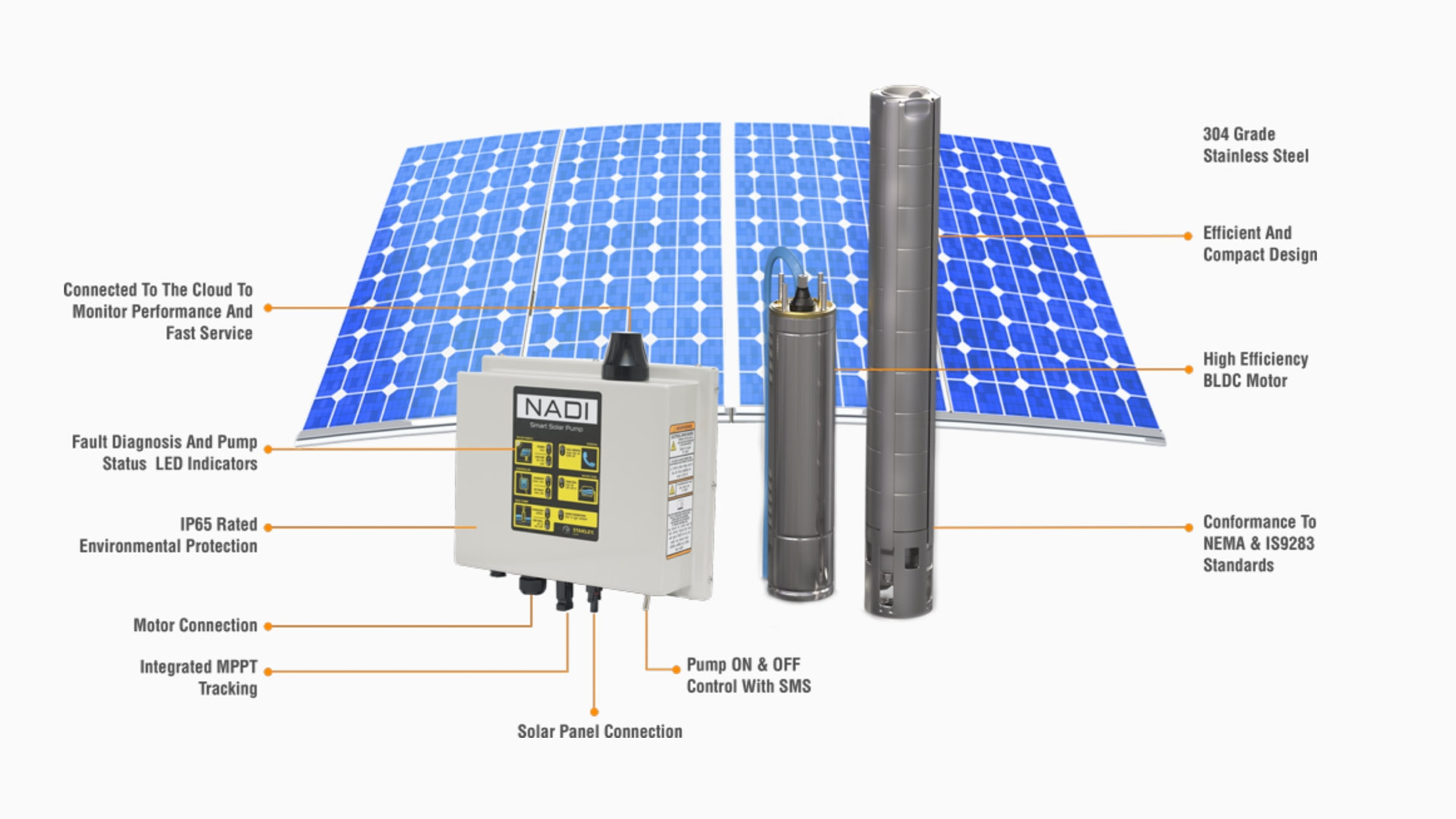 NADI Solar-Powered Water Pump Named as Finalist for  Fast Company's 2020 World Changing Ideas Award